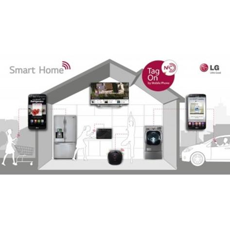 Le NFC arrive dans nos maisons !