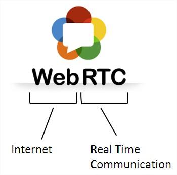 WebRTC, enfin de la visio en un clic !