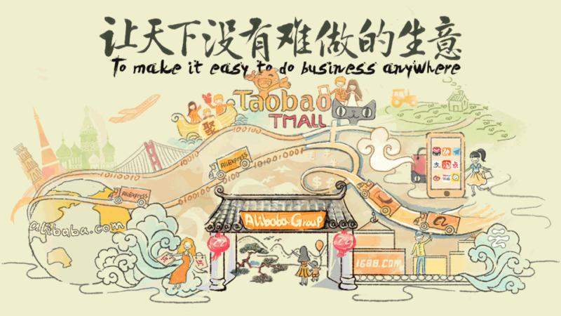 Alibaba : à la conquête de l'ouest ?