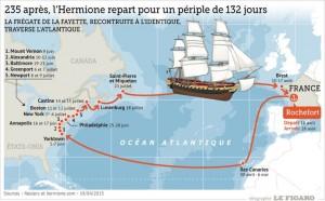 C'est grâce à des infographies claires que le Figaro se démarque sur le web