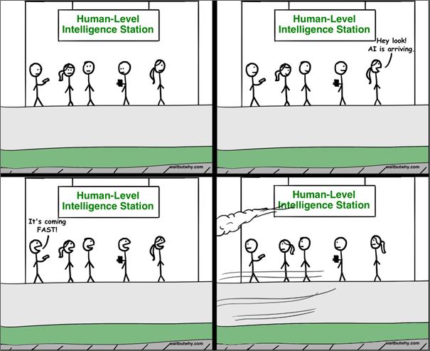 Depassement des IA sur les Humains