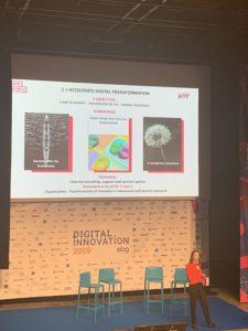 Digital Innovation 2019